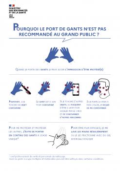infographie grand public gants Covid-19